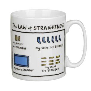 The Law of Straightness Mug