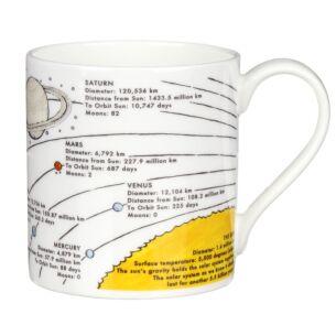 The Solar System Large Mug