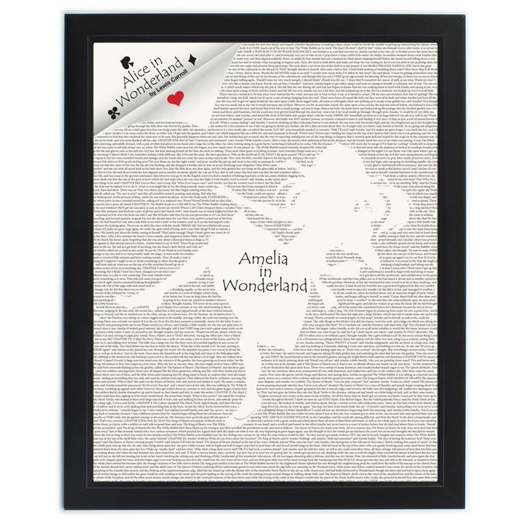 Personalised Alice In Wonderland Poster Frame